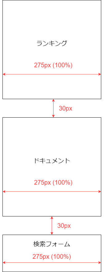 サイドメニューの構成要素とサイズ
