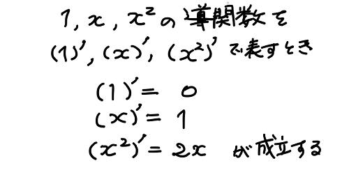 導関数の公式