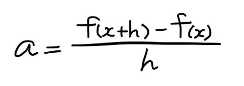 傾き a を表す式