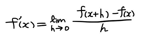 導関数の定義