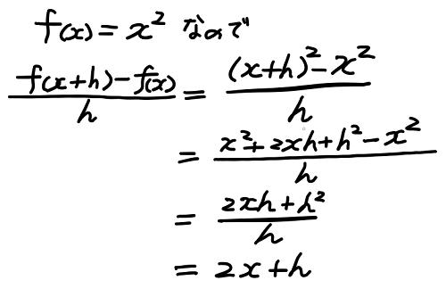 点 x と点 x + h の傾きを求める
